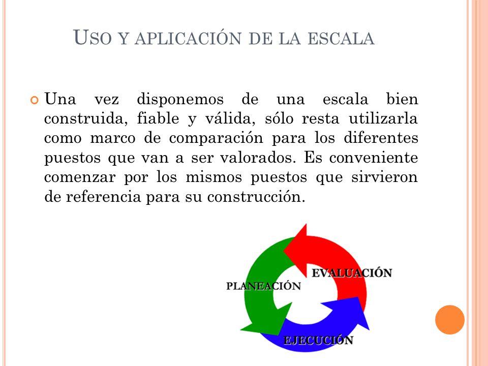 MÉTODO DE GRADACIÓN PREVIA O CLASIFICACIÓN.1. Nombrar el comité evaluador.