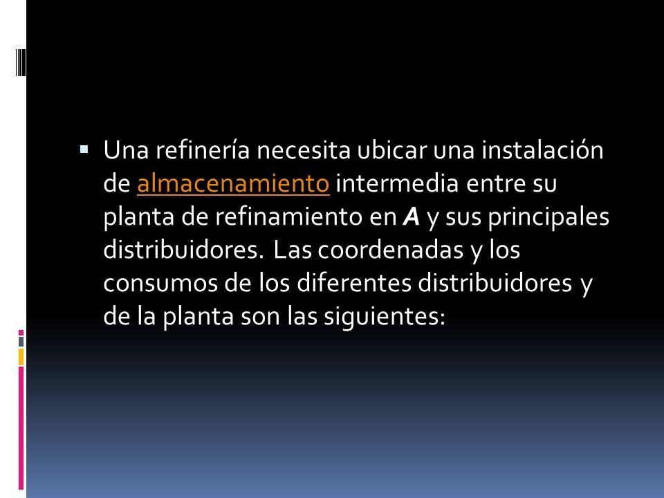 Una refinería necesita ubicar una instalación de almacenamiento intermedia entre su planta de refinamiento en A y sus principales distribuidores. Las