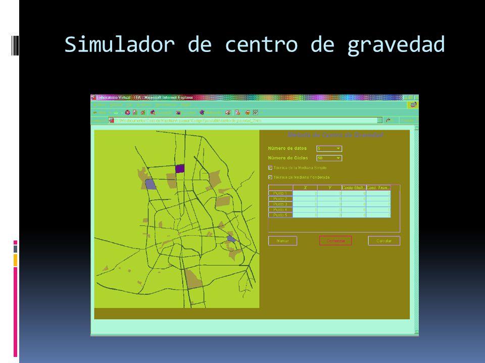 Ejemplo practico Cy = Coordenada Y del centro de gravedad Cx = Coordenada X del centro de gravedad dix = Coordenada X de la iesima ubicación diy = Coordenada Y de la iesima ubicación Vi = Volumen de artículos movilizados hasta la iesima ubicación o desde ella