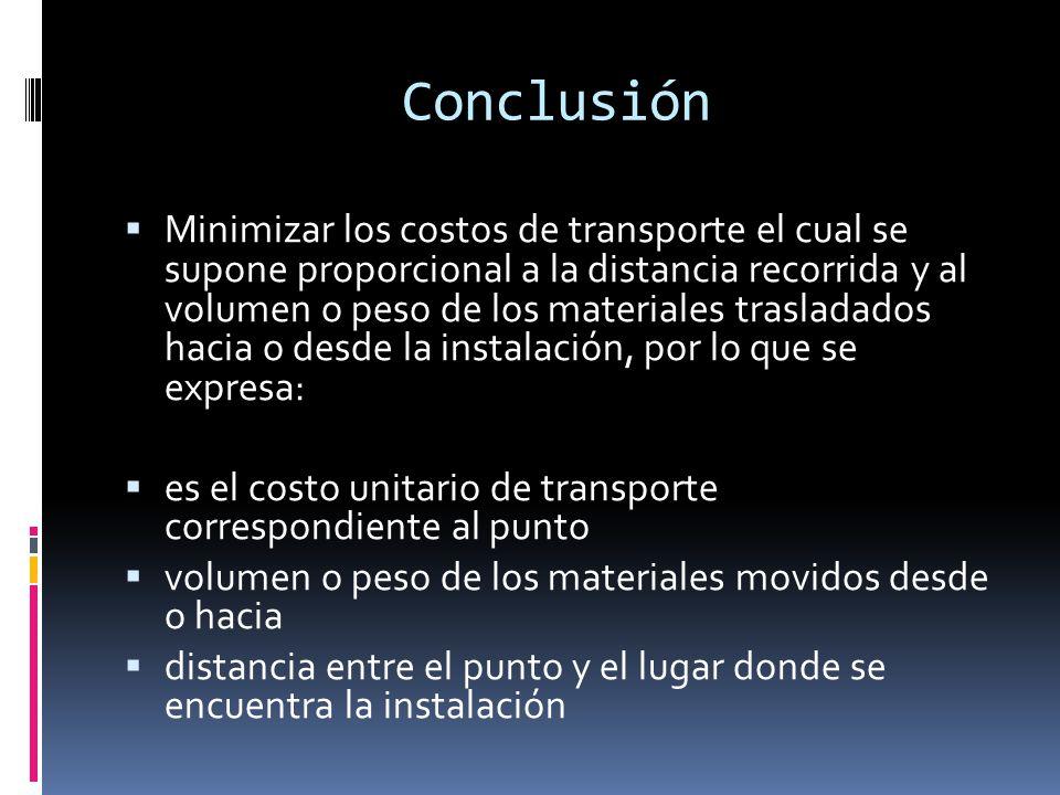 Conclusión Minimizar los costos de transporte el cual se supone proporcional a la distancia recorrida y al volumen o peso de los materiales trasladado