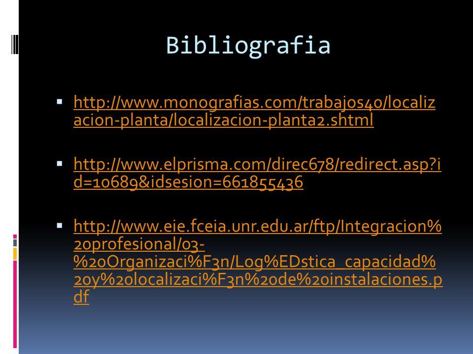 Bibliografia http://www.monografias.com/trabajos40/localiz acion-planta/localizacion-planta2.shtml http://www.monografias.com/trabajos40/localiz acion