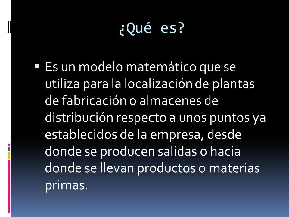 ¿Qué es? Es un modelo matemático que se utiliza para la localización de plantas de fabricación o almacenes de distribución respecto a unos puntos ya e