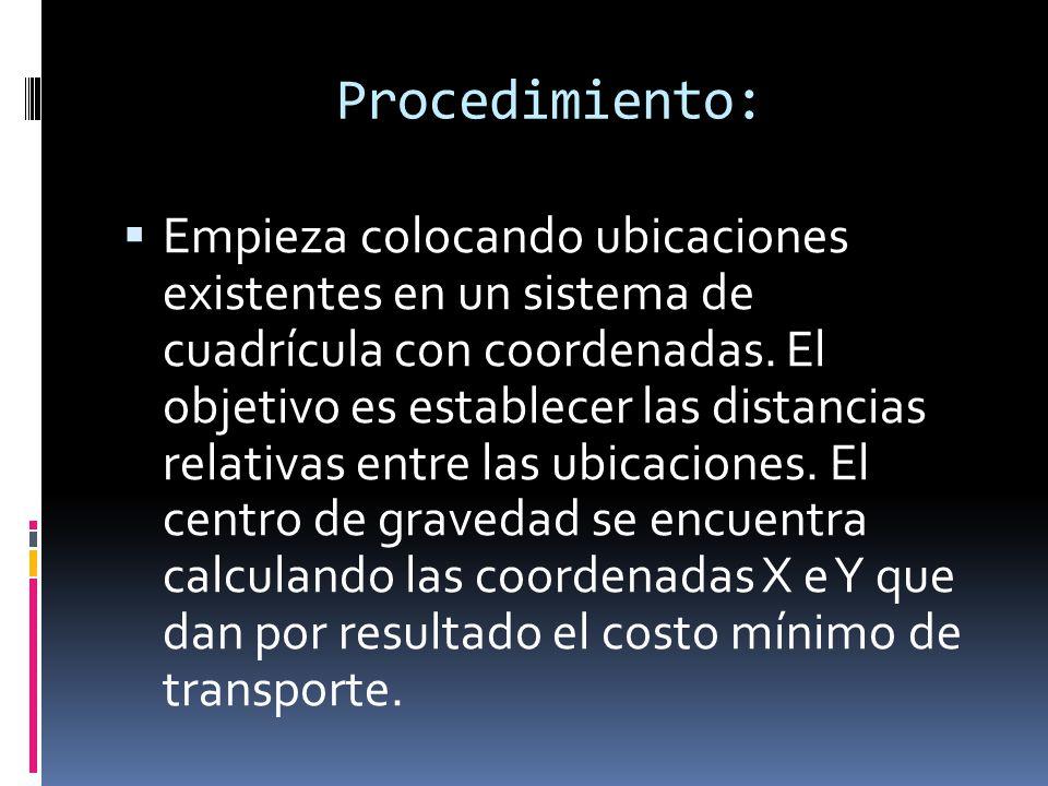 Procedimiento: Empieza colocando ubicaciones existentes en un sistema de cuadrícula con coordenadas. El objetivo es establecer las distancias relativa