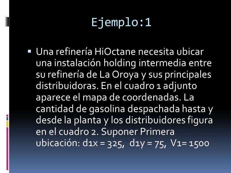 Ejemplo:1 Una refinería HiOctane necesita ubicar una instalación holding intermedia entre su refinería de La Oroya y sus principales distribuidoras. E