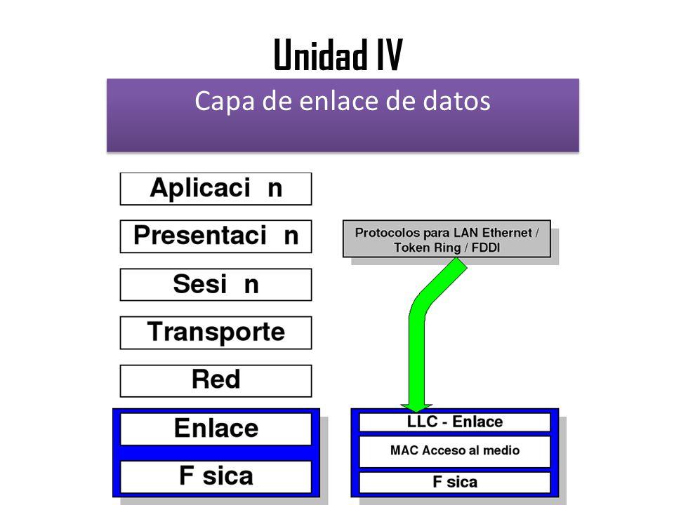 Para que los paquetes de capa de red sean transportados desde el host de origen hasta el host de destino, deben recorrer diferentes redes físicas.