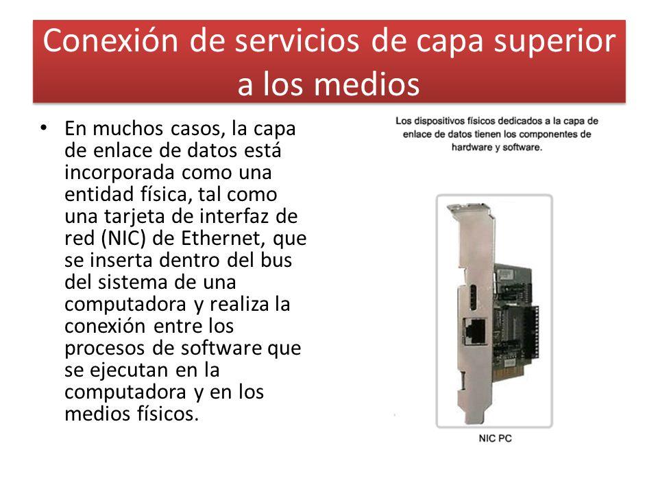 En muchos casos, la capa de enlace de datos está incorporada como una entidad física, tal como una tarjeta de interfaz de red (NIC) de Ethernet, que s