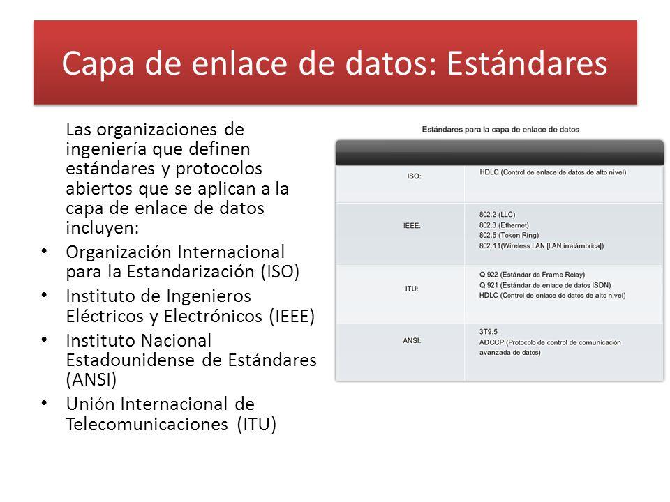 Capa de enlace de datos: Estándares Las organizaciones de ingeniería que definen estándares y protocolos abiertos que se aplican a la capa de enlace de datos incluyen: Organización Internacional para la Estandarización (ISO) Instituto de Ingenieros Eléctricos y Electrónicos (IEEE) Instituto Nacional Estadounidense de Estándares (ANSI) Unión Internacional de Telecomunicaciones (ITU)