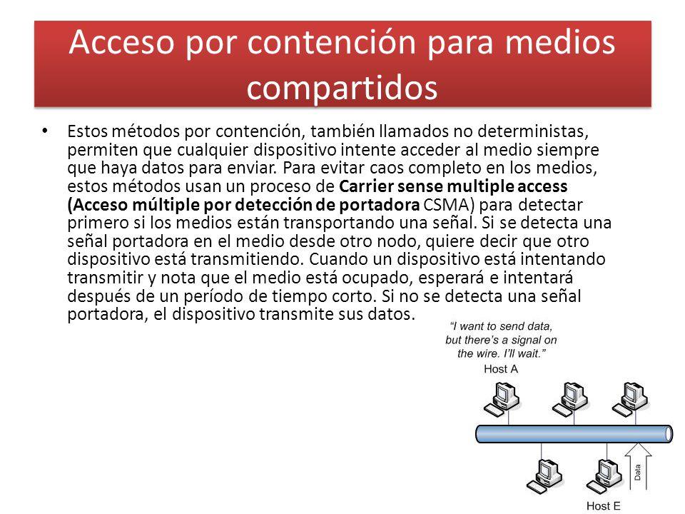 Acceso por contención para medios compartidos Estos métodos por contención, también llamados no deterministas, permiten que cualquier dispositivo inte