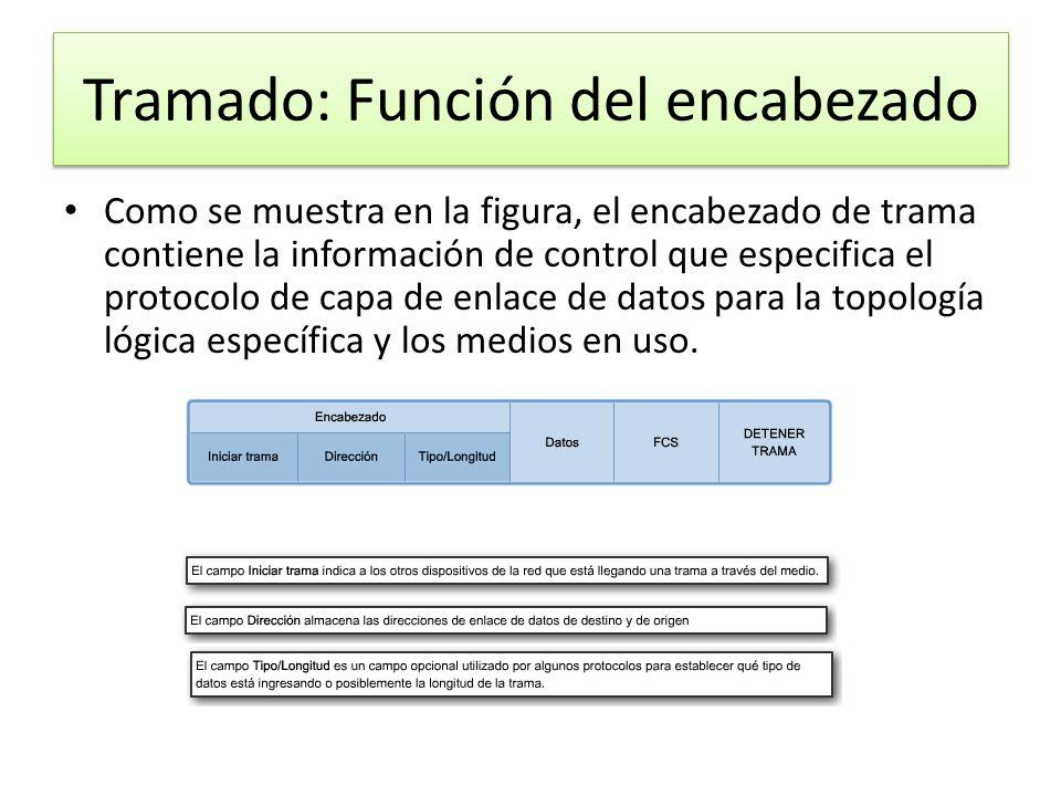 Tramado: Función del encabezado Como se muestra en la figura, el encabezado de trama contiene la información de control que especifica el protocolo de capa de enlace de datos para la topología lógica específica y los medios en uso.
