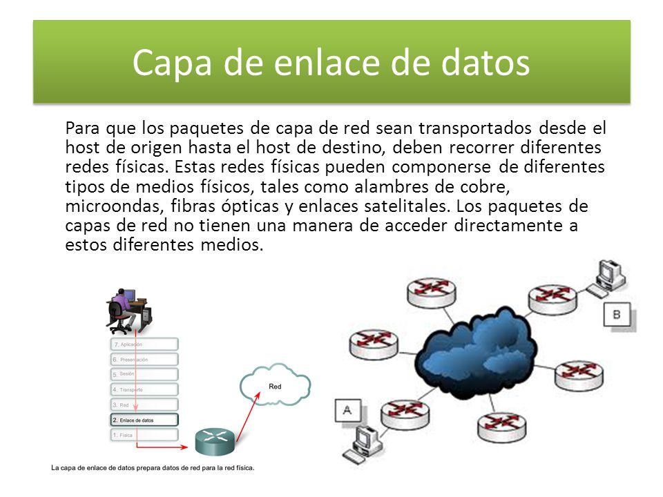 La función de la capa de enlace de datos de OSI es preparar los paquetes de la capa de red para su transmisión y controlar el acceso a los medios físicos.
