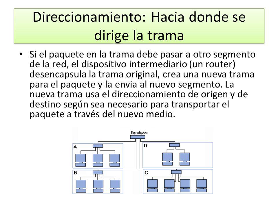 Si el paquete en la trama debe pasar a otro segmento de la red, el dispositivo intermediario (un router) desencapsula la trama original, crea una nuev