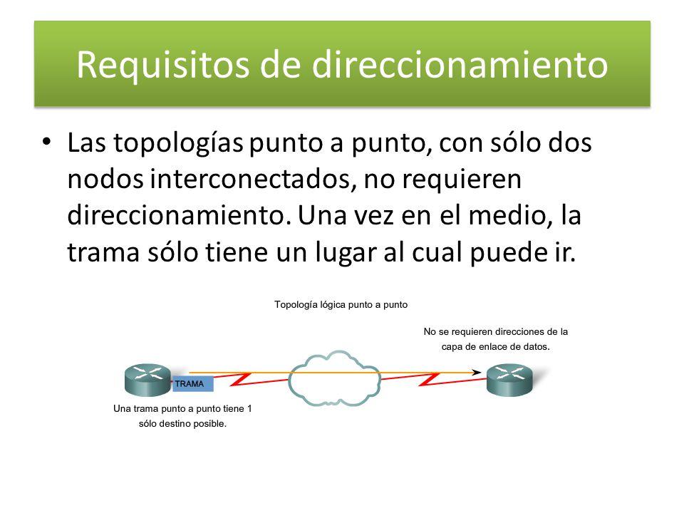 Requisitos de direccionamiento Las topologías punto a punto, con sólo dos nodos interconectados, no requieren direccionamiento. Una vez en el medio, l