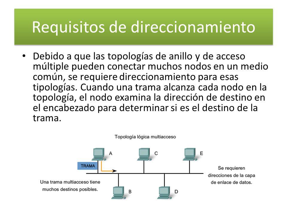 Debido a que las topologías de anillo y de acceso múltiple pueden conectar muchos nodos en un medio común, se requiere direccionamiento para esas tipologías.