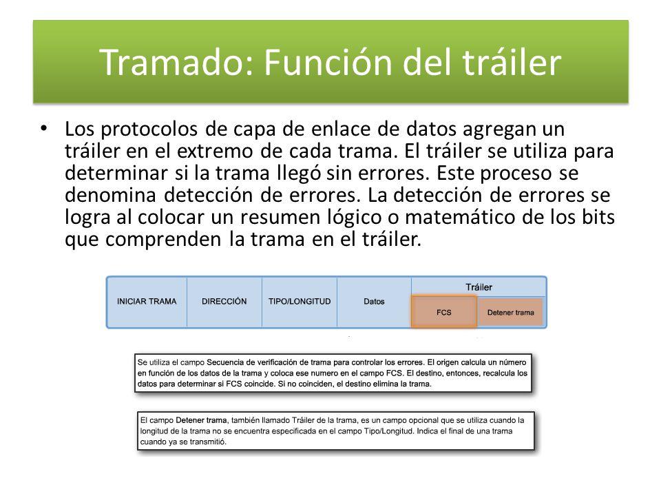 Tramado: Función del tráiler Los protocolos de capa de enlace de datos agregan un tráiler en el extremo de cada trama. El tráiler se utiliza para dete