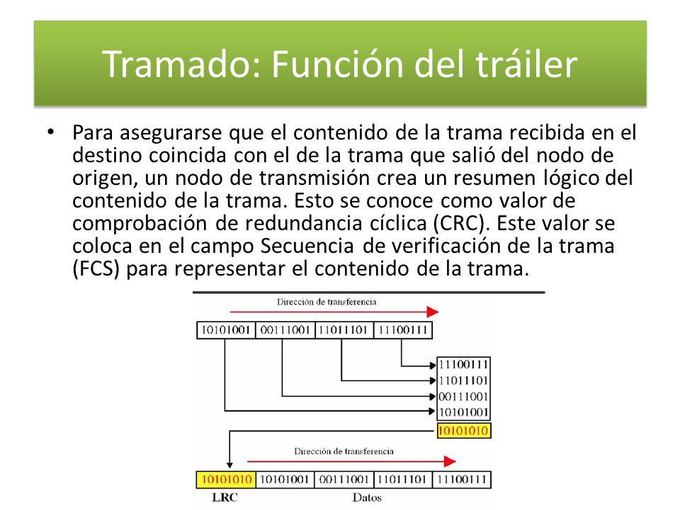 Para asegurarse que el contenido de la trama recibida en el destino coincida con el de la trama que salió del nodo de origen, un nodo de transmisión c