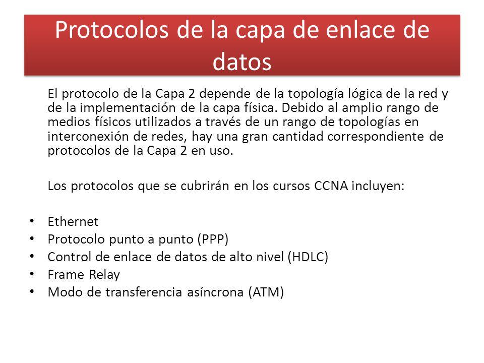 Protocolos de la capa de enlace de datos El protocolo de la Capa 2 depende de la topología lógica de la red y de la implementación de la capa física.
