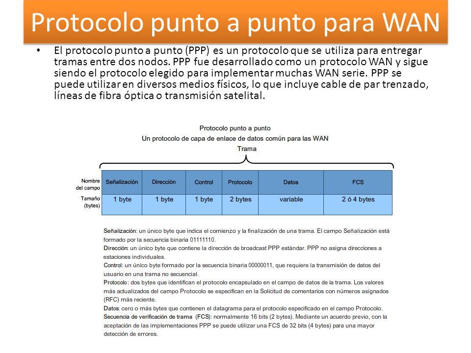 Protocolo punto a punto para WAN El protocolo punto a punto (PPP) es un protocolo que se utiliza para entregar tramas entre dos nodos.