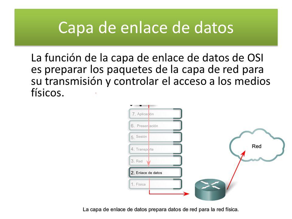 La función de la capa de enlace de datos de OSI es preparar los paquetes de la capa de red para su transmisión y controlar el acceso a los medios físi