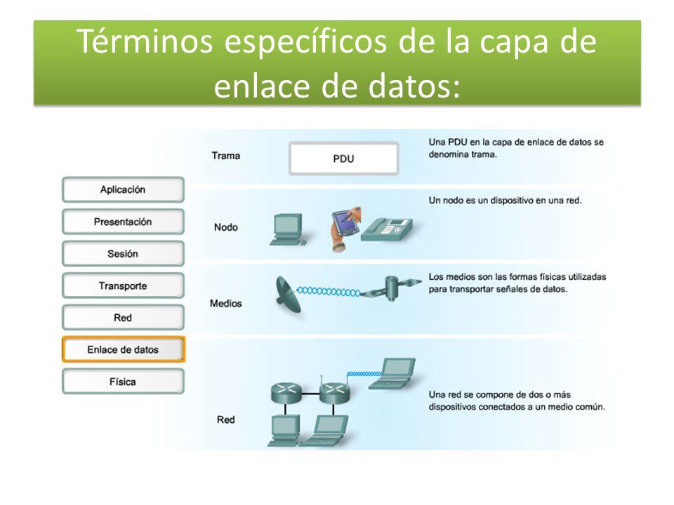 Términos específicos de la capa de enlace de datos: