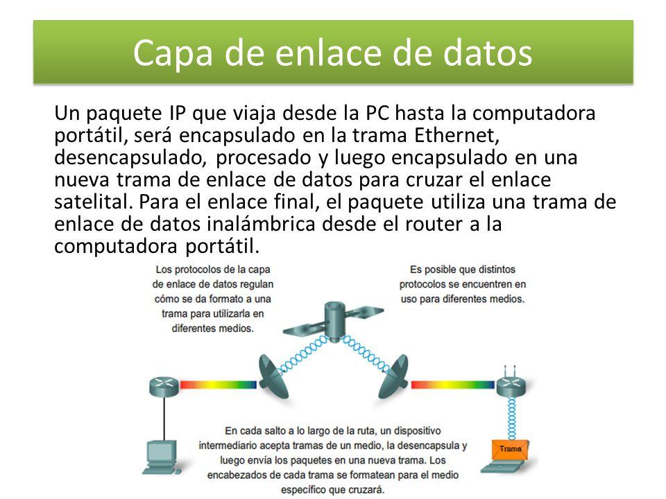 Un paquete IP que viaja desde la PC hasta la computadora portátil, será encapsulado en la trama Ethernet, desencapsulado, procesado y luego encapsulado en una nueva trama de enlace de datos para cruzar el enlace satelital.