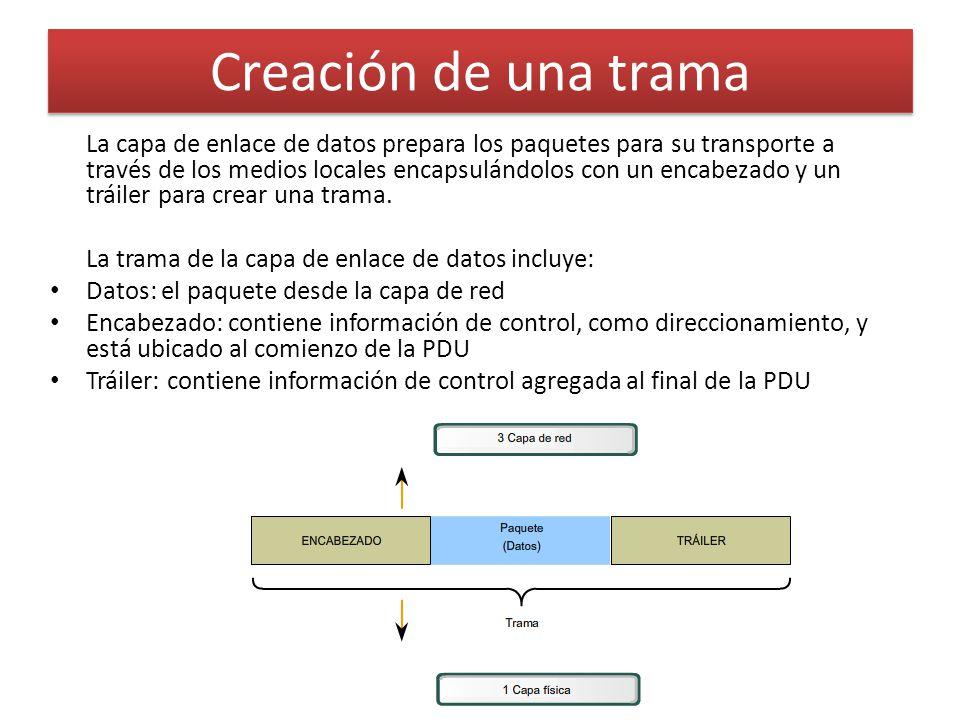 Creación de una trama La capa de enlace de datos prepara los paquetes para su transporte a través de los medios locales encapsulándolos con un encabezado y un tráiler para crear una trama.