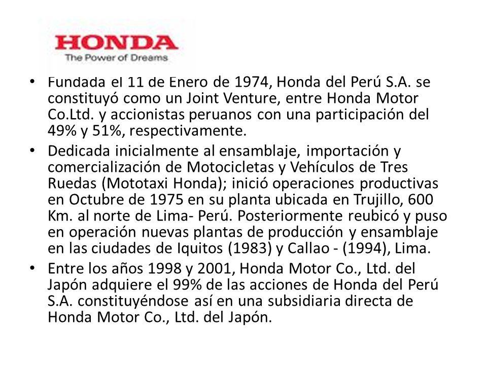 Fundada el 11 de Enero de 1974, Honda del Perú S.A.