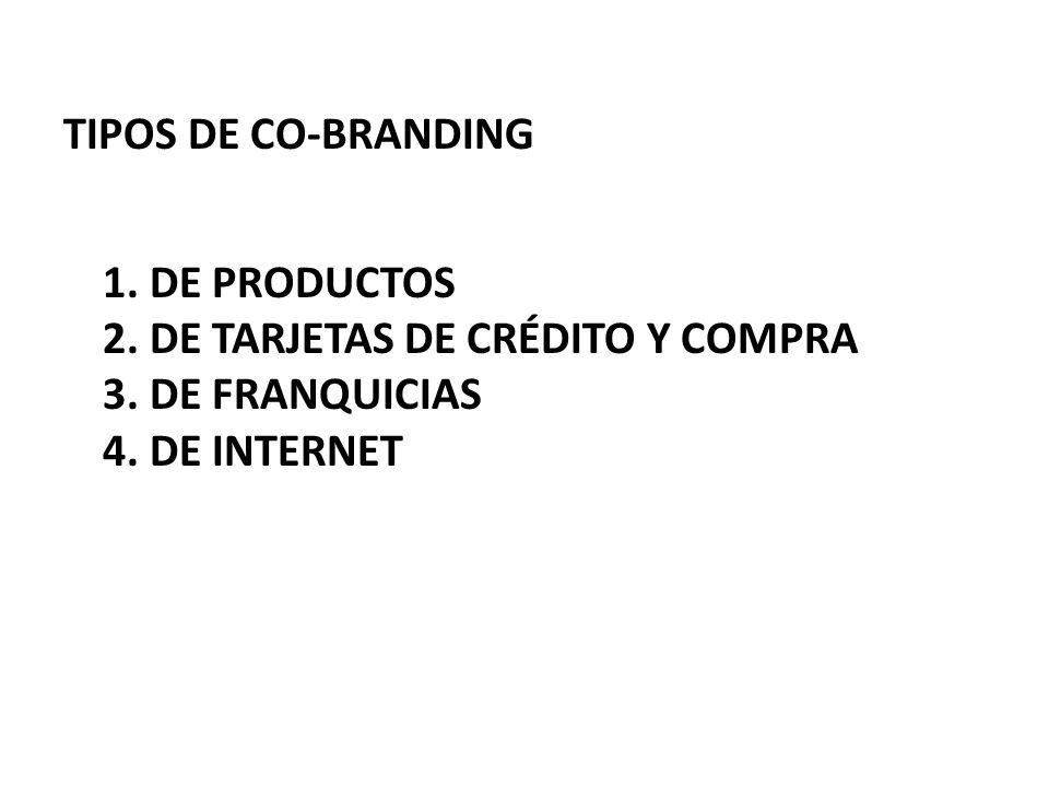 TIPOS DE CO-BRANDING 1.DE PRODUCTOS 2. DE TARJETAS DE CRÉDITO Y COMPRA 3.