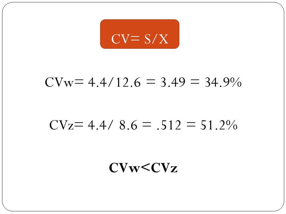 Una manera de interpretar el coeficiente de variabilidad: 1.