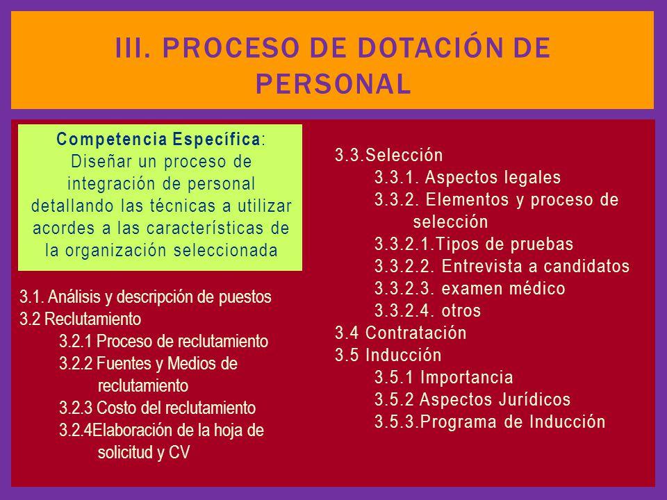 Competencia Específica : Diseñar un proceso de integración de personal detallando las técnicas a utilizar acordes a las características de la organización seleccionada 3.3.Selección 3.3.1.