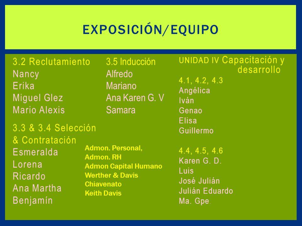 UNIDAD IV Capacitación y desarrollo 4.1, 4.2, 4.3 Angélica Iván Genao Elisa Guillermo 4.4, 4.5, 4.6 Karen G.