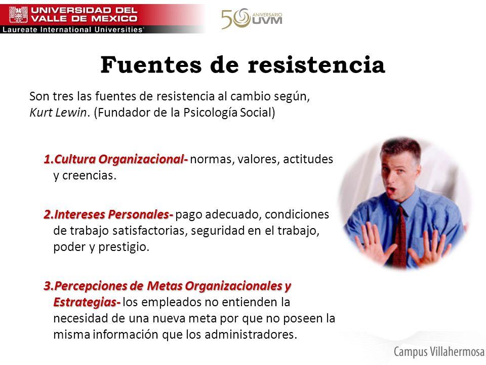 Fuentes de resistencia Son tres las fuentes de resistencia al cambio según, Kurt Lewin. (Fundador de la Psicología Social) 1.Cultura Organizacional- 1