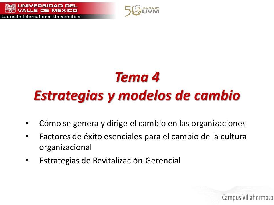 Tema 4 Estrategias y modelos de cambio Cómo se genera y dirige el cambio en las organizaciones Factores de éxito esenciales para el cambio de la cultu