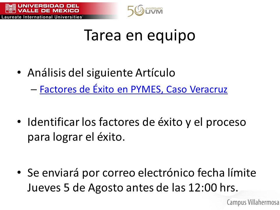 Tarea en equipo Análisis del siguiente Artículo – Factores de Éxito en PYMES, Caso Veracruz Factores de Éxito en PYMES, Caso Veracruz Identificar los