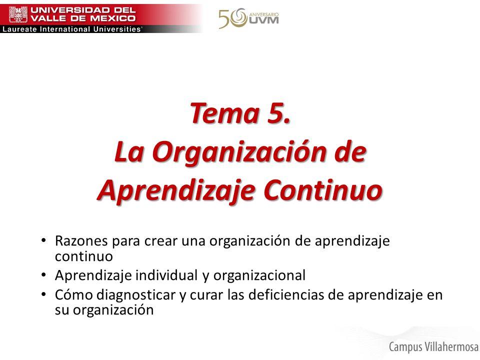Tema 5. La Organización de Aprendizaje Continuo Razones para crear una organización de aprendizaje continuo Aprendizaje individual y organizacional Có