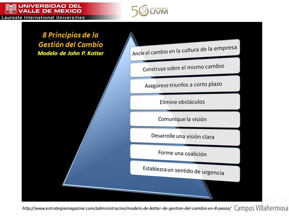 http://www.estrategiamagazine.com/administracion/modelo-de-kotter-de-gestion-del-cambio-en-8-pasos/ 8 Principios de la Gestión del Cambio Modelo de Jo