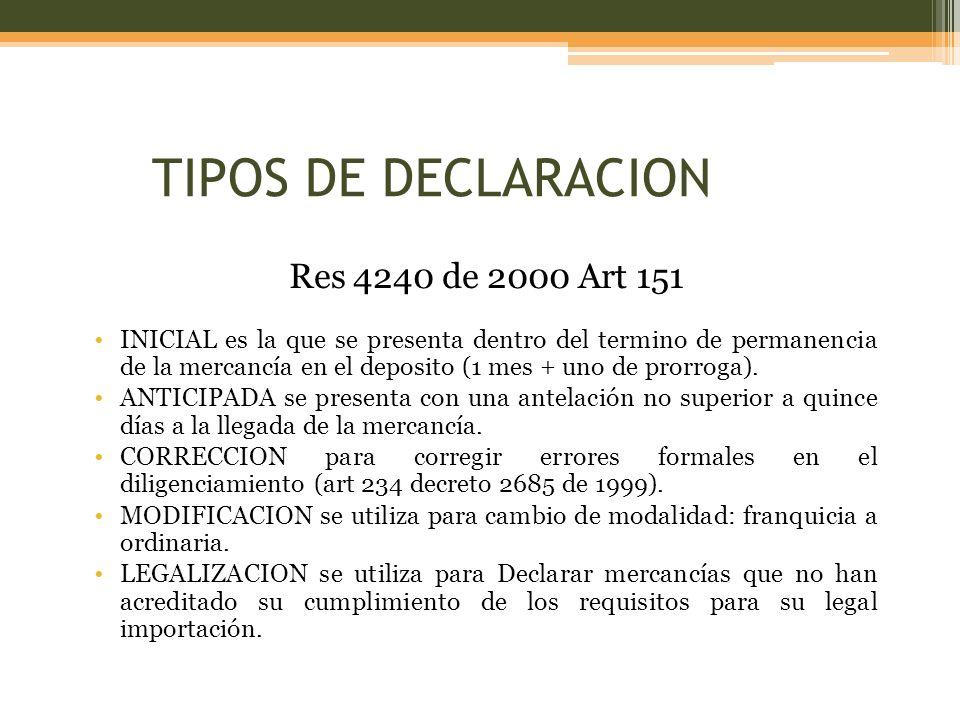 Res 4240 de 2000 Art 151 INICIAL es la que se presenta dentro del termino de permanencia de la mercancía en el deposito (1 mes + uno de prorroga).