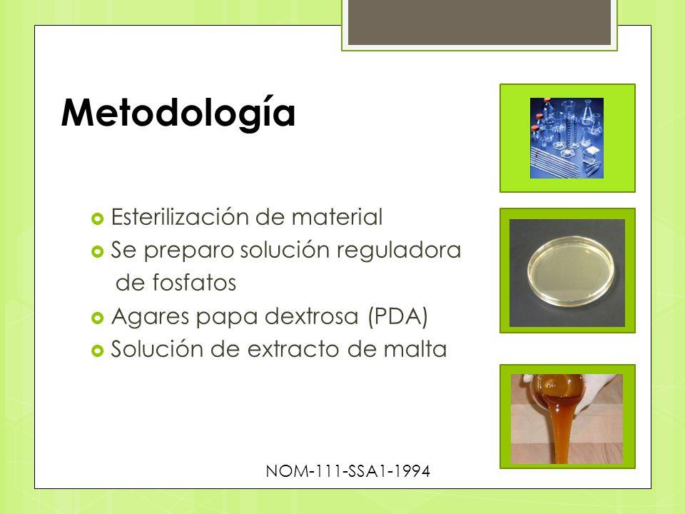 Metodología Esterilización de material Se preparo solución reguladora de fosfatos Agares papa dextrosa (PDA) Solución de extracto de malta NOM-111-SSA