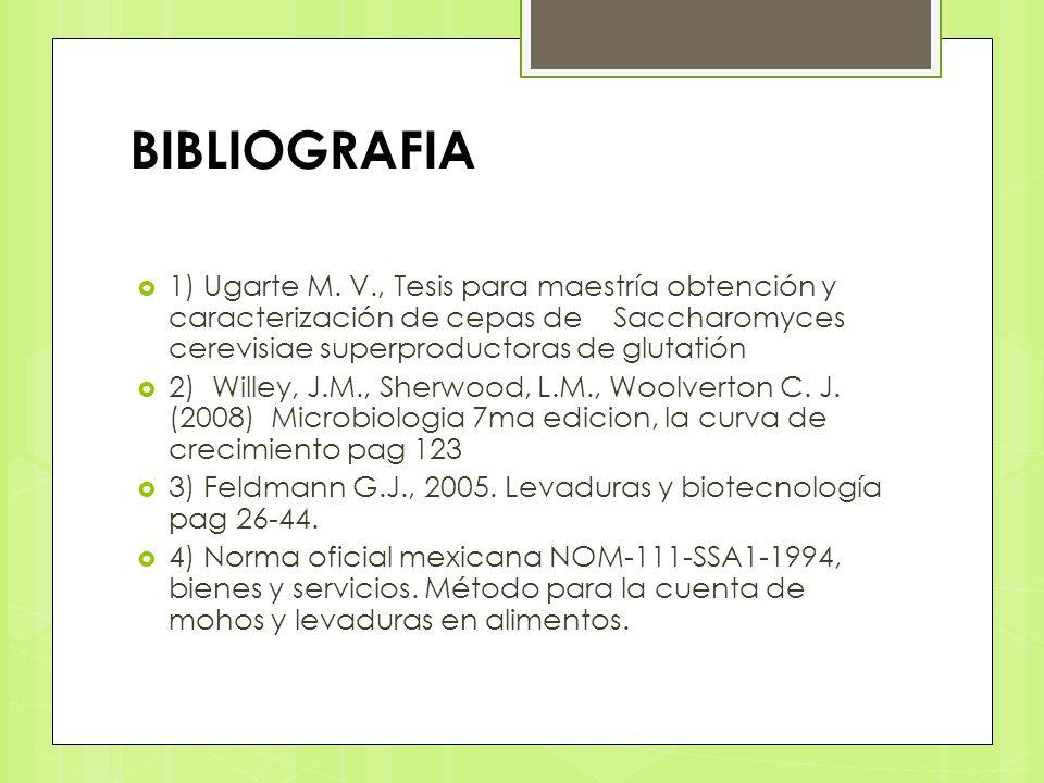 BIBLIOGRAFIA 1) Ugarte M. V., Tesis para maestría obtención y caracterización de cepas de Saccharomyces cerevisiae superproductoras de glutatión 2) Wi
