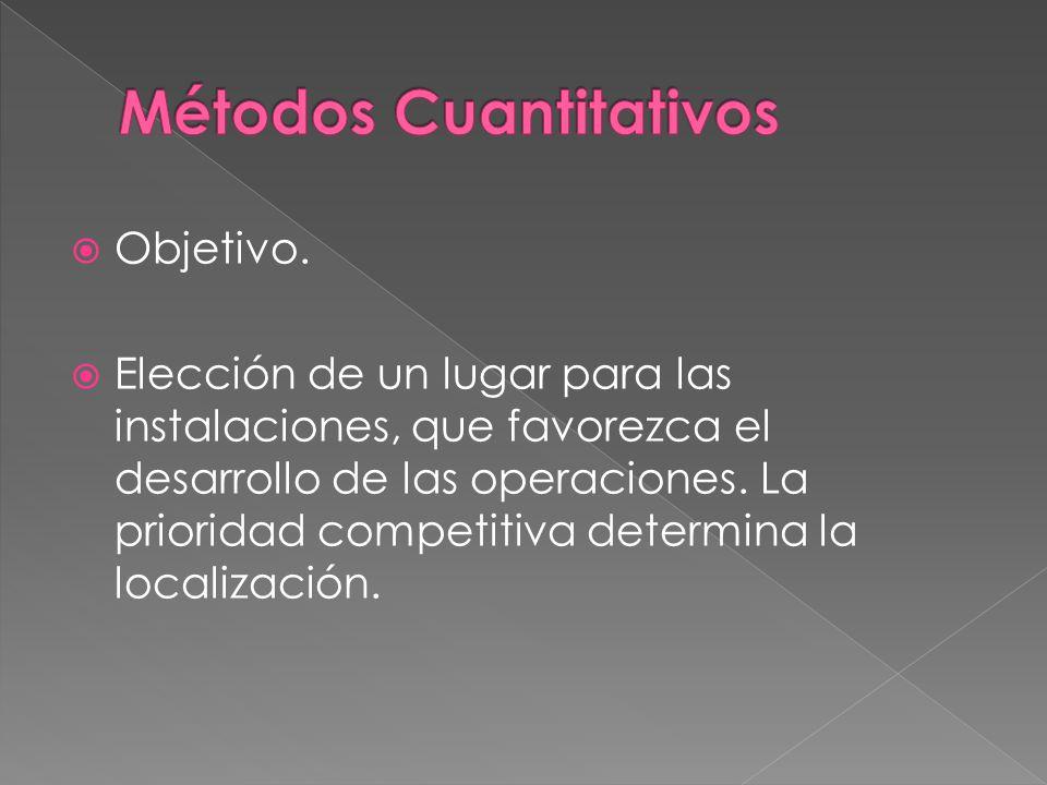 Objetivo. Elección de un lugar para las instalaciones, que favorezca el desarrollo de las operaciones. La prioridad competitiva determina la localizac