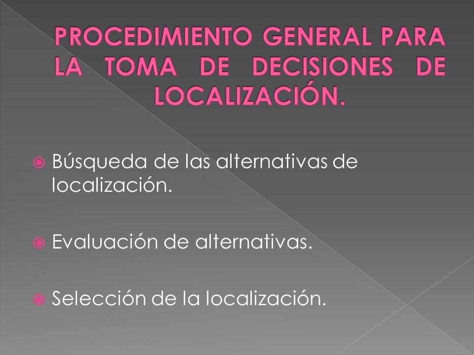 Búsqueda de las alternativas de localización. Evaluación de alternativas. Selección de la localización.