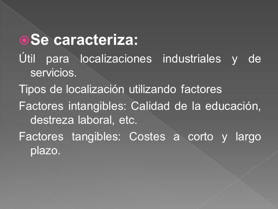 Se caracteriza: Útil para localizaciones industriales y de servicios. Tipos de localización utilizando factores Factores intangibles: Calidad de la ed
