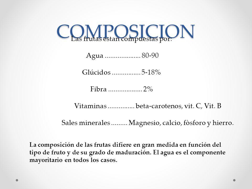 COMPOSICION Las frutas estan compuestas por: Agua.................... 80-90 Glúcidos................ 5-18% Fibra................... 2% Vitaminas......