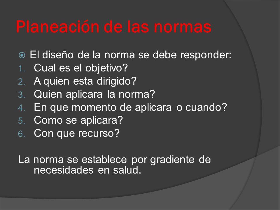 Planeación de las normas El diseño de la norma se debe responder: 1. Cual es el objetivo? 2. A quien esta dirigido? 3. Quien aplicara la norma? 4. En