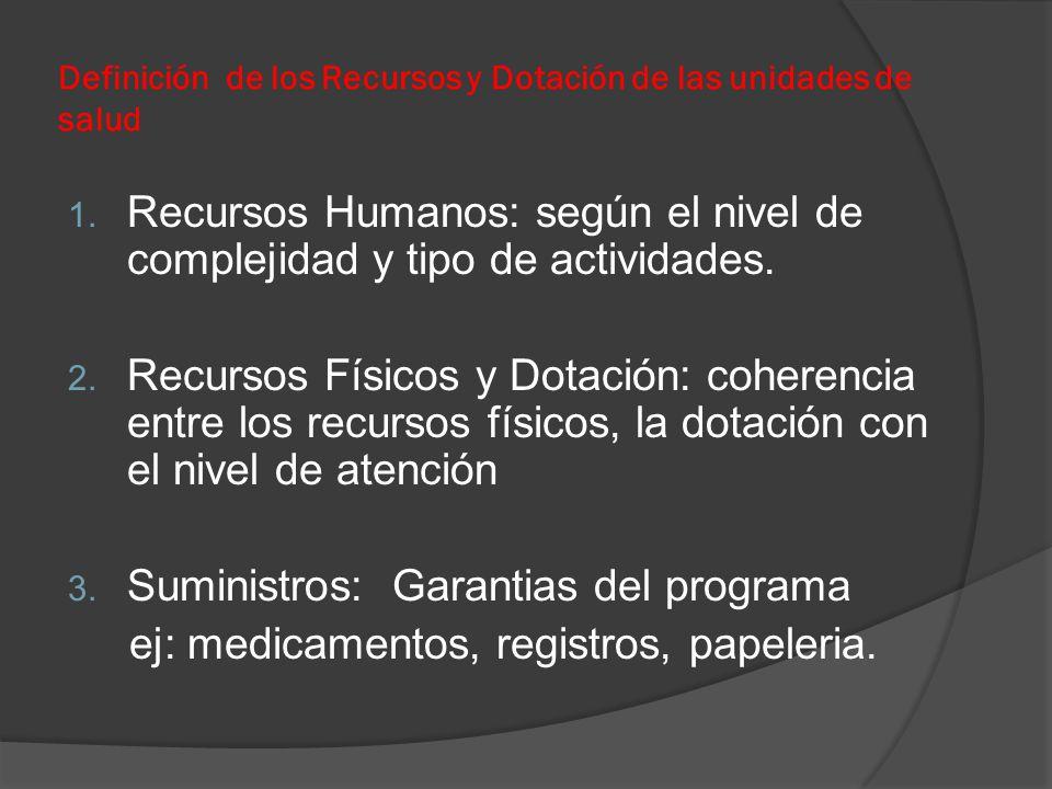 Definición de los Recursos y Dotación de las unidades de salud 1. Recursos Humanos: según el nivel de complejidad y tipo de actividades. 2. Recursos F