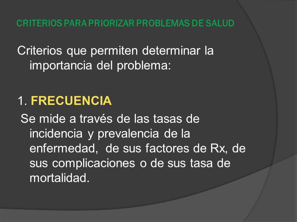CRITERIOS PARA PRIORIZAR PROBLEMAS DE SALUD Criterios que permiten determinar la importancia del problema: 1. FRECUENCIA Se mide a través de las tasas