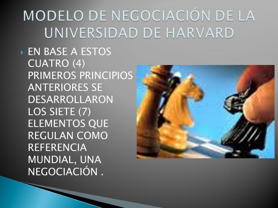 EN BASE A ESTOS CUATRO (4) PRIMEROS PRINCIPIOS ANTERIORES SE DESARROLLARON LOS SIETE (7) ELEMENTOS QUE REGULAN COMO REFERENCIA MUNDIAL, UNA NEGOCIACIÓ