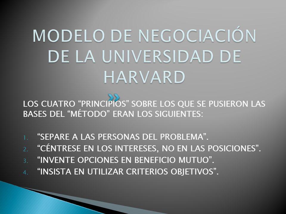 LOS CUATRO PRINCIPIOS SOBRE LOS QUE SE PUSIERON LAS BASES DEL MÉTODO ERAN LOS SIGUIENTES: 1. SEPARE A LAS PERSONAS DEL PROBLEMA. 2. CÉNTRESE EN LOS IN