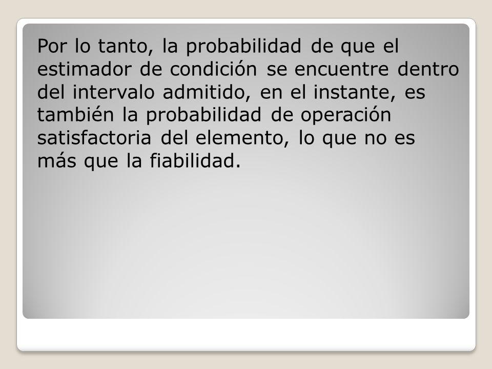 Por lo tanto, la probabilidad de que el estimador de condición se encuentre dentro del intervalo admitido, en el instante, es también la probabilidad de operación satisfactoria del elemento, lo que no es más que la fiabilidad.