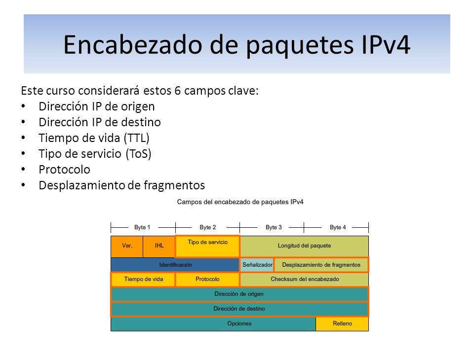 Este curso considerará estos 6 campos clave: Dirección IP de origen Dirección IP de destino Tiempo de vida (TTL) Tipo de servicio (ToS) Protocolo Desp