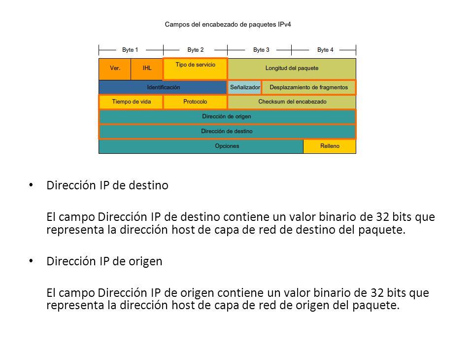 Dirección IP de destino El campo Dirección IP de destino contiene un valor binario de 32 bits que representa la dirección host de capa de red de desti